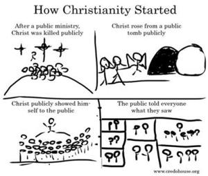 howchristianitystarted